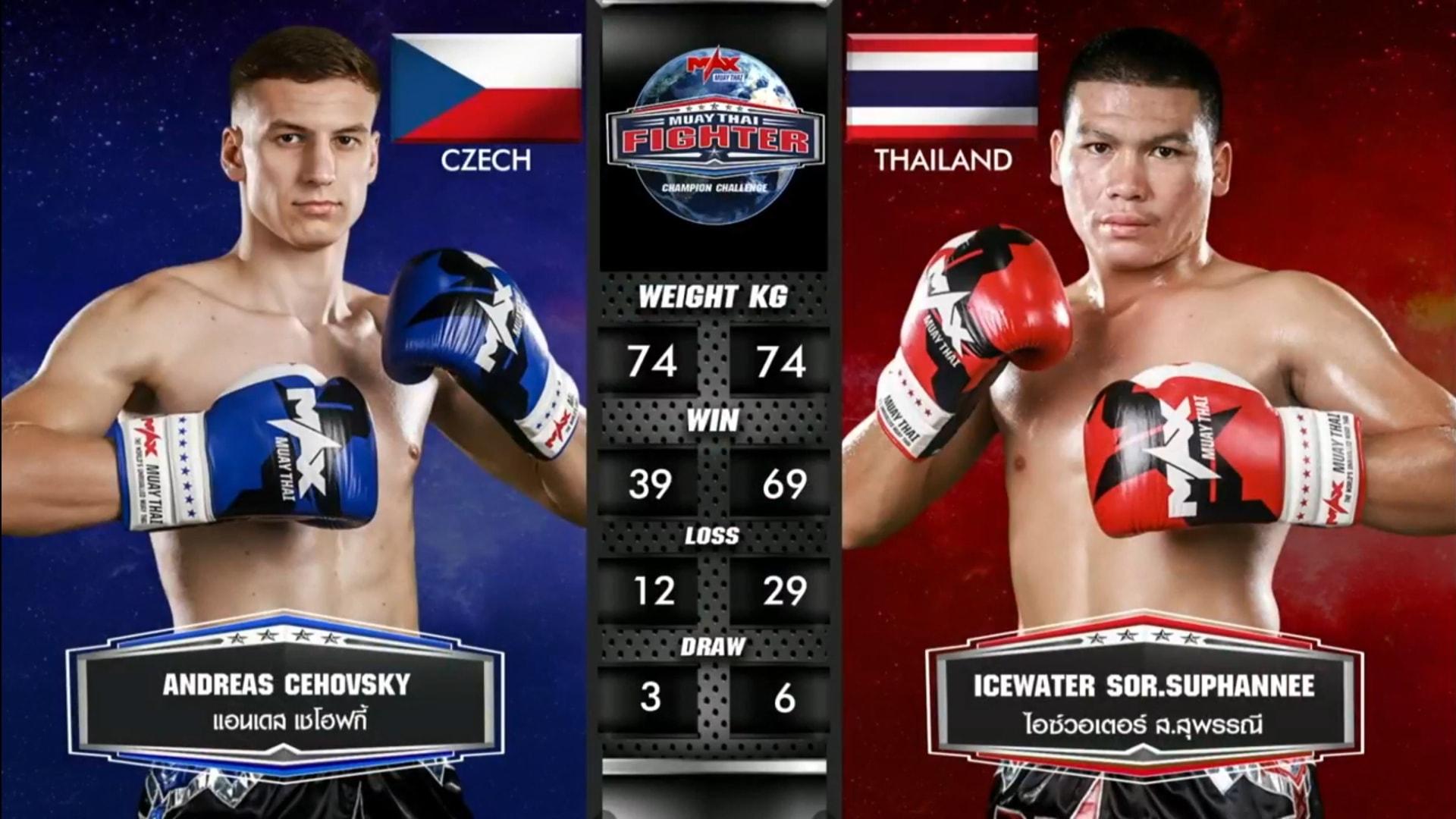 Andreas Čehovský zápasil na prestižním MAX Muay Thai
