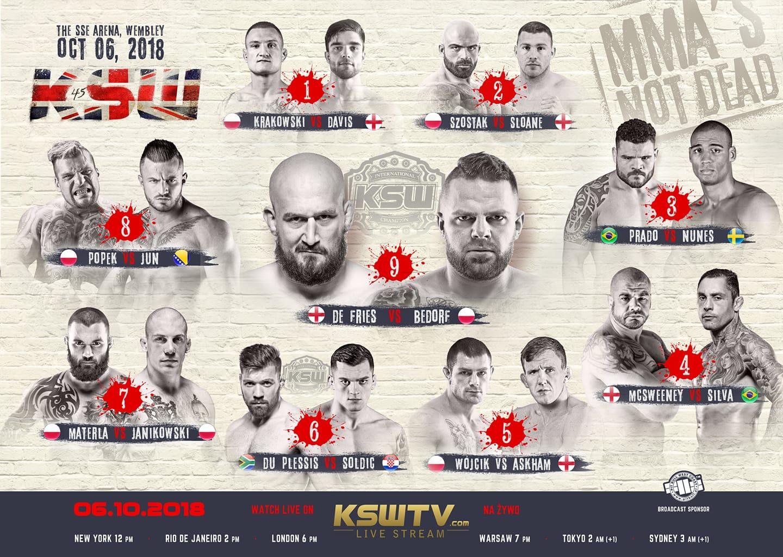 UFC veterán Thiago Silva v KSW
