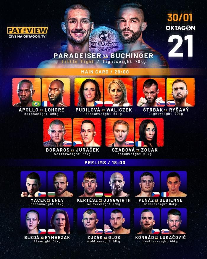 Oktagon 21 přináší skvělou fightcard